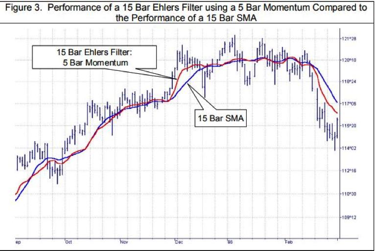 Advanced stock screening: The pitfalls of stock screening using