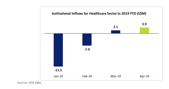 Three best-performing pharmaceutical stocks returned 23% in