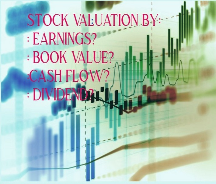 Stock Valuation Series (Part 1): Price/Earnings- Investor-One