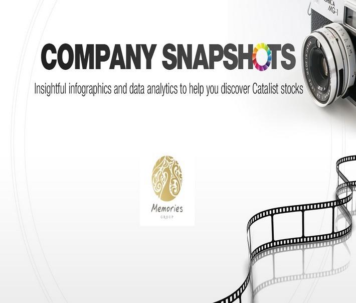 ShareInvestor com - Singapore No 1 Financial Portal for